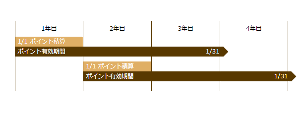 https://www.nikko-tsukuba.com/img/ohm_bn_status.png